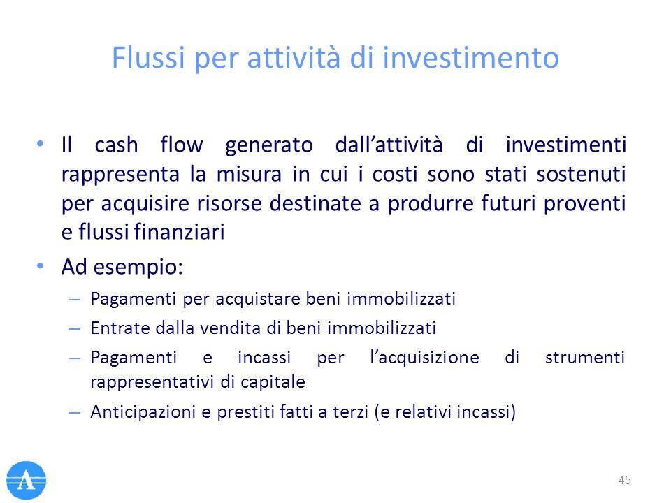 Flussi per attività di investimento Il cash flow generato dall'attività di investimenti rappresenta la misura in cui i costi sono stati sostenuti per