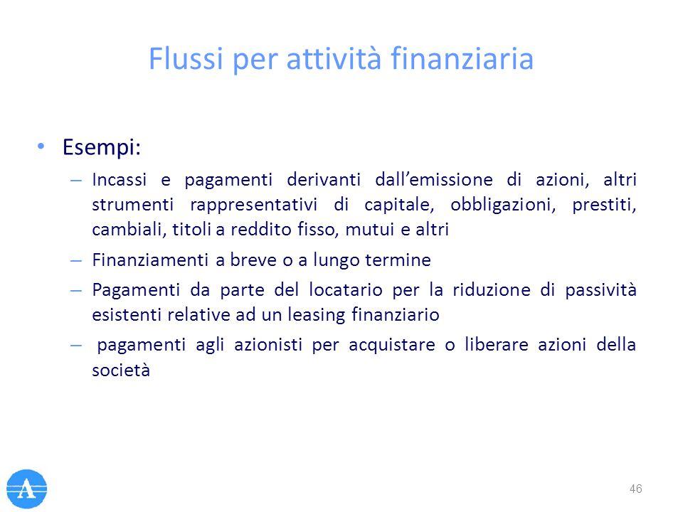 Flussi per attività finanziaria Esempi: – Incassi e pagamenti derivanti dall'emissione di azioni, altri strumenti rappresentativi di capitale, obbliga