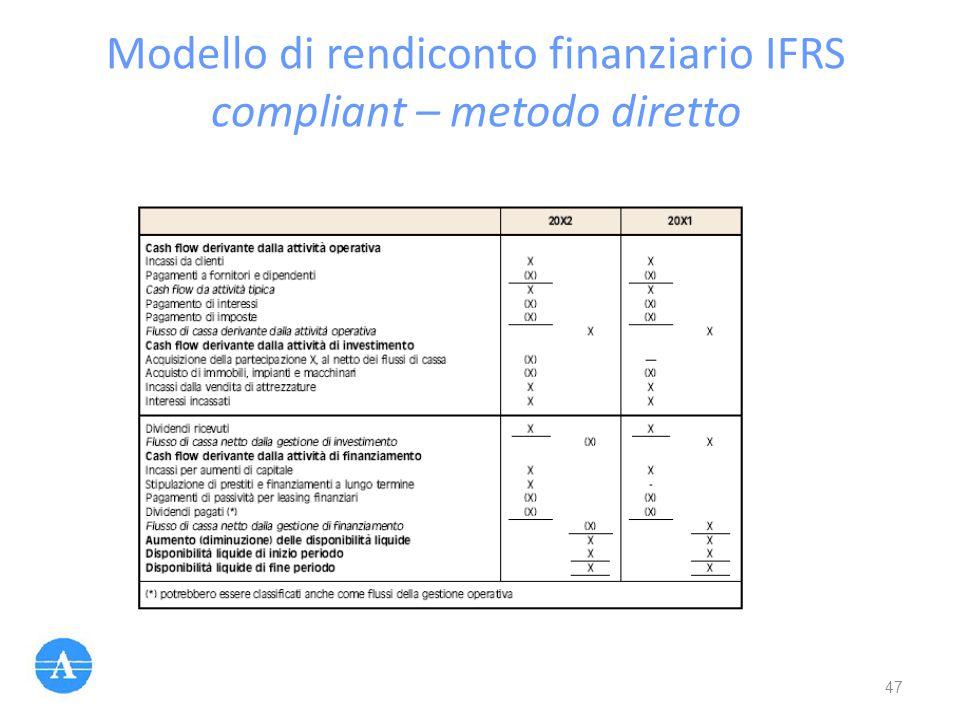 Modello di rendiconto finanziario IFRS compliant – metodo diretto 47
