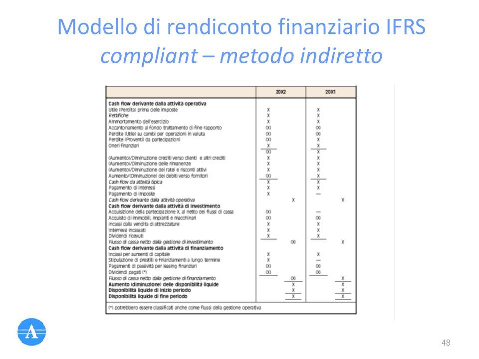 Modello di rendiconto finanziario IFRS compliant – metodo indiretto 48