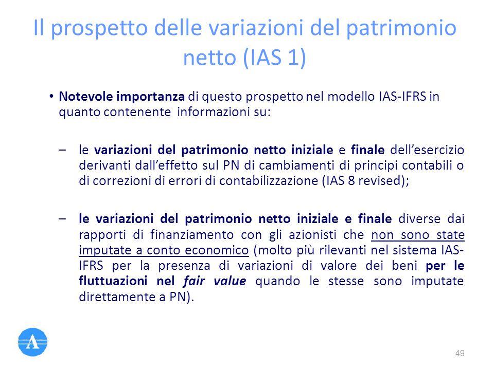 Il prospetto delle variazioni del patrimonio netto (IAS 1) Notevole importanza di questo prospetto nel modello IAS-IFRS in quanto contenente informazi