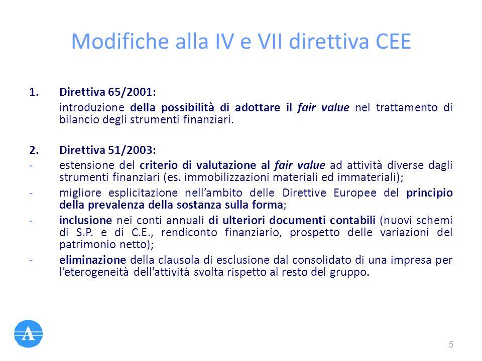 Modifiche alla IV e VII direttiva CEE 1.Direttiva 65/2001: introduzione della possibilità di adottare il fair value nel trattamento di bilancio degli