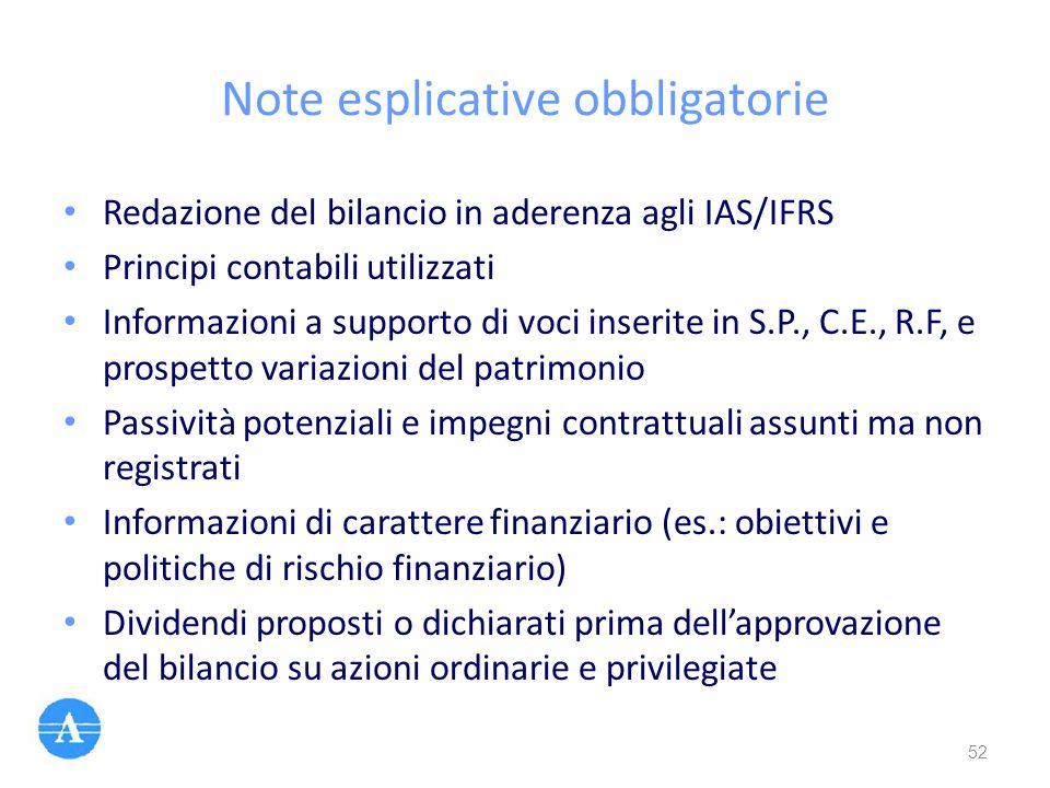 Note esplicative obbligatorie Redazione del bilancio in aderenza agli IAS/IFRS Principi contabili utilizzati Informazioni a supporto di voci inserite