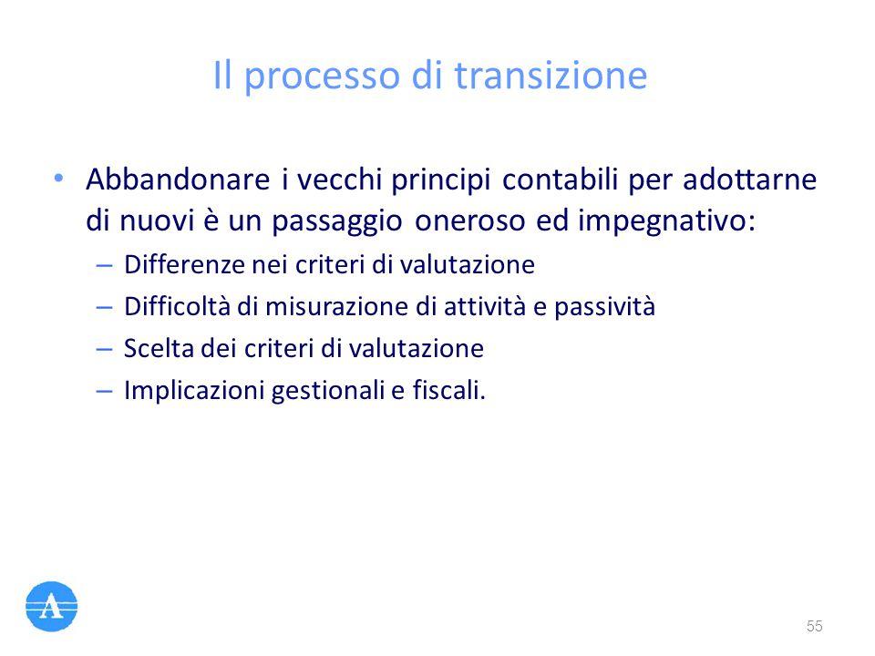 Il processo di transizione Abbandonare i vecchi principi contabili per adottarne di nuovi è un passaggio oneroso ed impegnativo: – Differenze nei crit