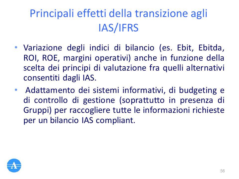 Principali effetti della transizione agli IAS/IFRS Variazione degli indici di bilancio (es. Ebit, Ebitda, ROI, ROE, margini operativi) anche in funzio