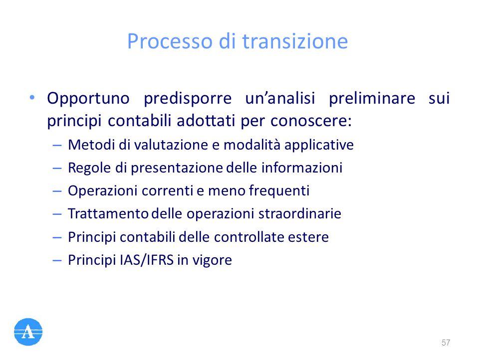 Processo di transizione Opportuno predisporre un'analisi preliminare sui principi contabili adottati per conoscere: – Metodi di valutazione e modalità