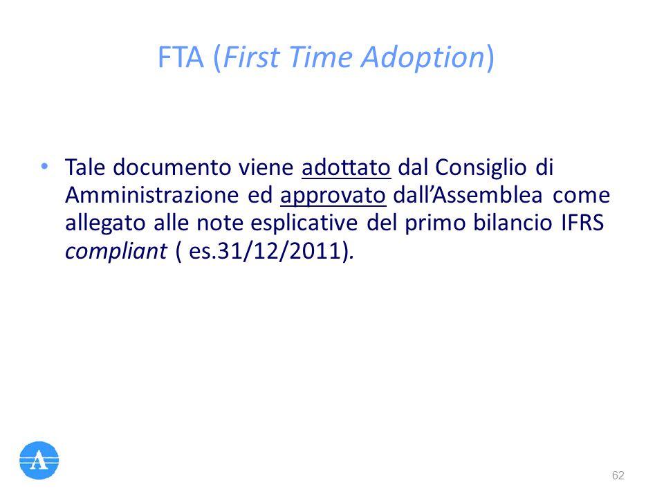 FTA (First Time Adoption) Tale documento viene adottato dal Consiglio di Amministrazione ed approvato dall'Assemblea come allegato alle note esplicati
