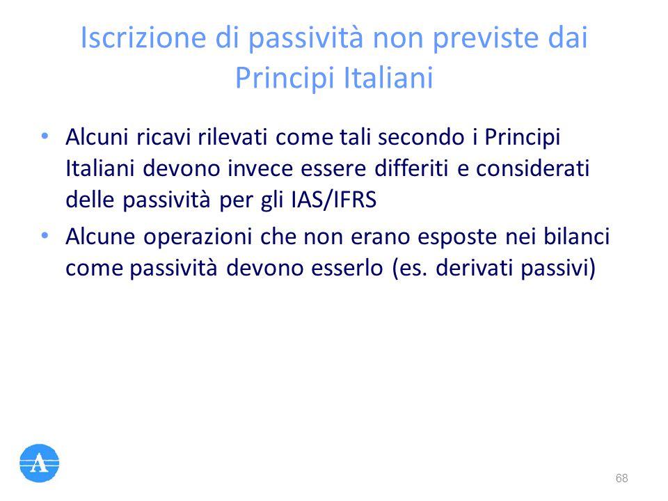 Iscrizione di passività non previste dai Principi Italiani Alcuni ricavi rilevati come tali secondo i Principi Italiani devono invece essere differiti