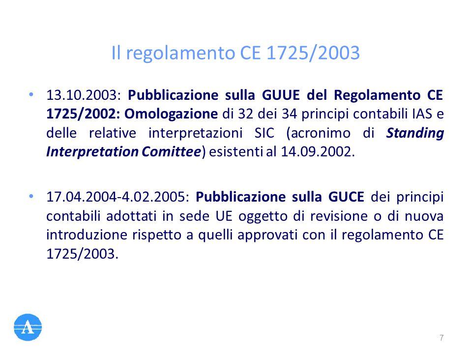 Il regolamento CE 1725/2003 13.10.2003: Pubblicazione sulla GUUE del Regolamento CE 1725/2002: Omologazione di 32 dei 34 principi contabili IAS e dell