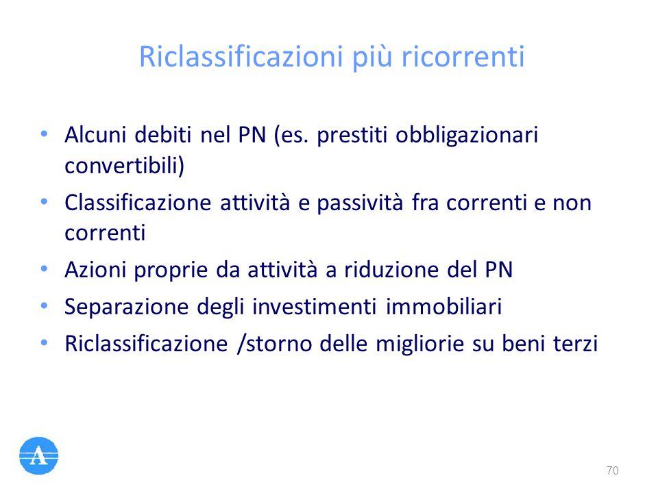 Riclassificazioni più ricorrenti Alcuni debiti nel PN (es. prestiti obbligazionari convertibili) Classificazione attività e passività fra correnti e n