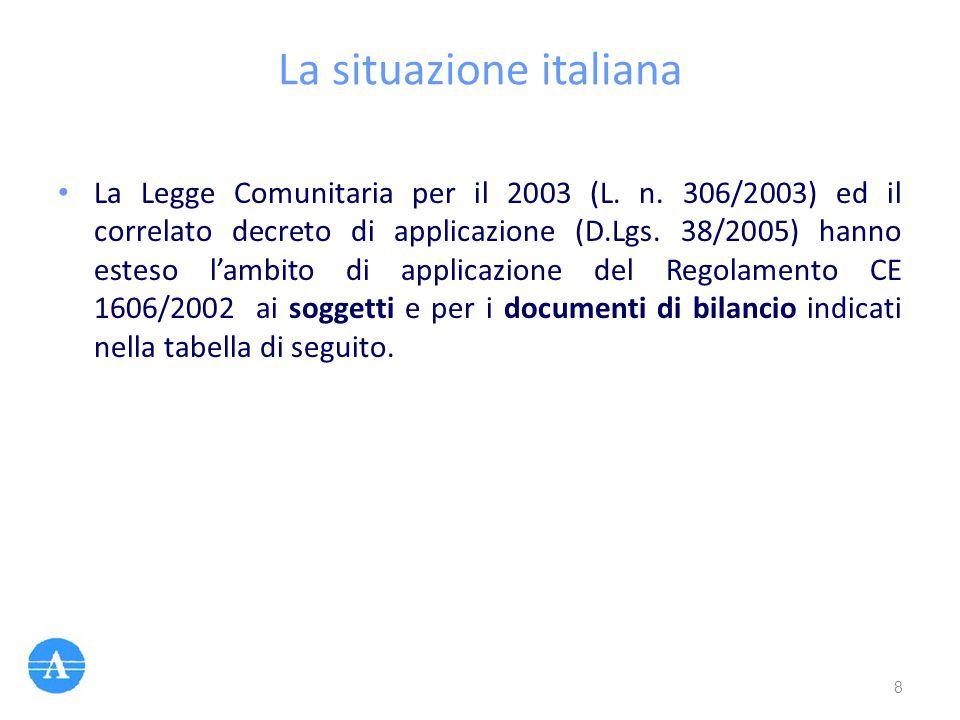 La situazione italiana La Legge Comunitaria per il 2003 (L. n. 306/2003) ed il correlato decreto di applicazione (D.Lgs. 38/2005) hanno esteso l'ambit