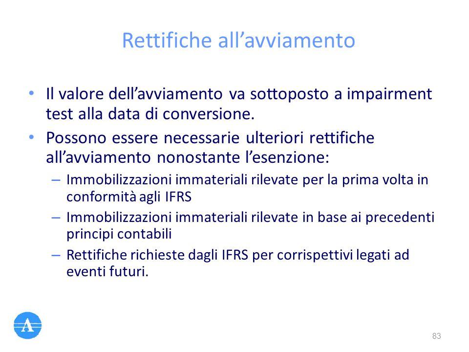 Rettifiche all'avviamento Il valore dell'avviamento va sottoposto a impairment test alla data di conversione. Possono essere necessarie ulteriori rett