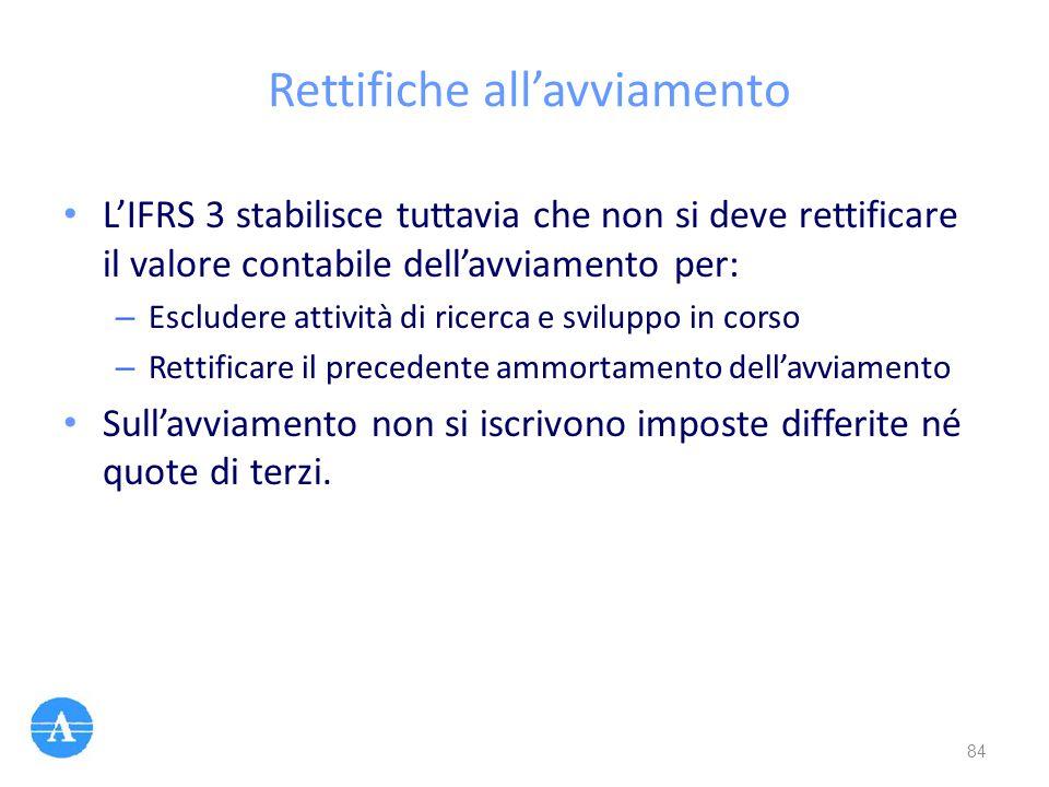 Rettifiche all'avviamento L'IFRS 3 stabilisce tuttavia che non si deve rettificare il valore contabile dell'avviamento per: – Escludere attività di ri