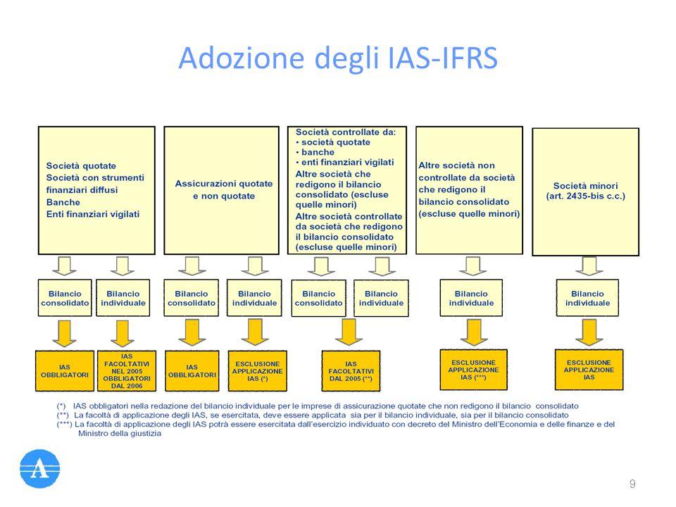 Adozione degli IAS-IFRS 9