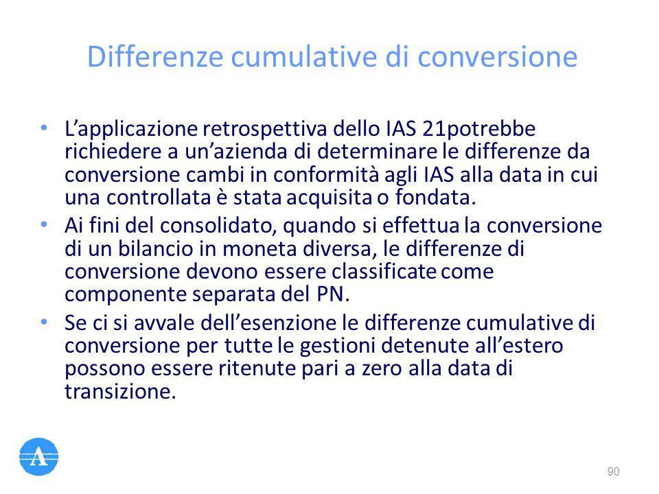Differenze cumulative di conversione L'applicazione retrospettiva dello IAS 21potrebbe richiedere a un'azienda di determinare le differenze da convers