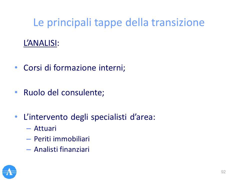 Le principali tappe della transizione L'ANALISI: Corsi di formazione interni; Ruolo del consulente; L'intervento degli specialisti d'area: – Attuari –