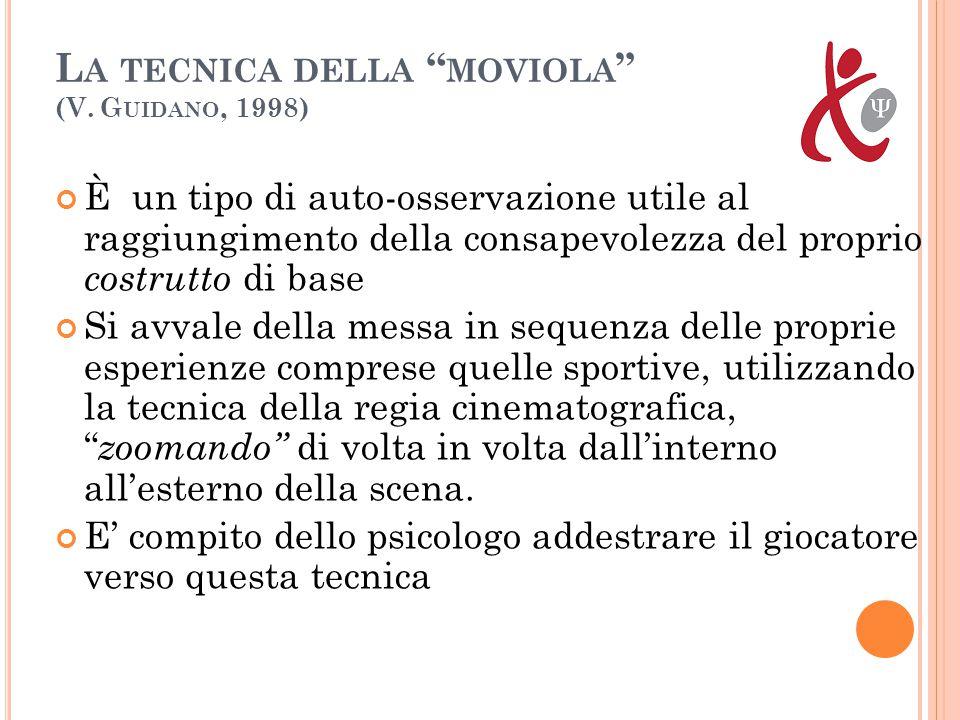 """L A TECNICA DELLA """" MOVIOLA """" (V. G UIDANO, 1998) È un tipo di auto-osservazione utile al raggiungimento della consapevolezza del proprio costrutto di"""