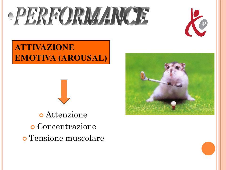 Attenzione Concentrazione Tensione muscolare ATTIVAZIONE EMOTIVA (AROUSAL)