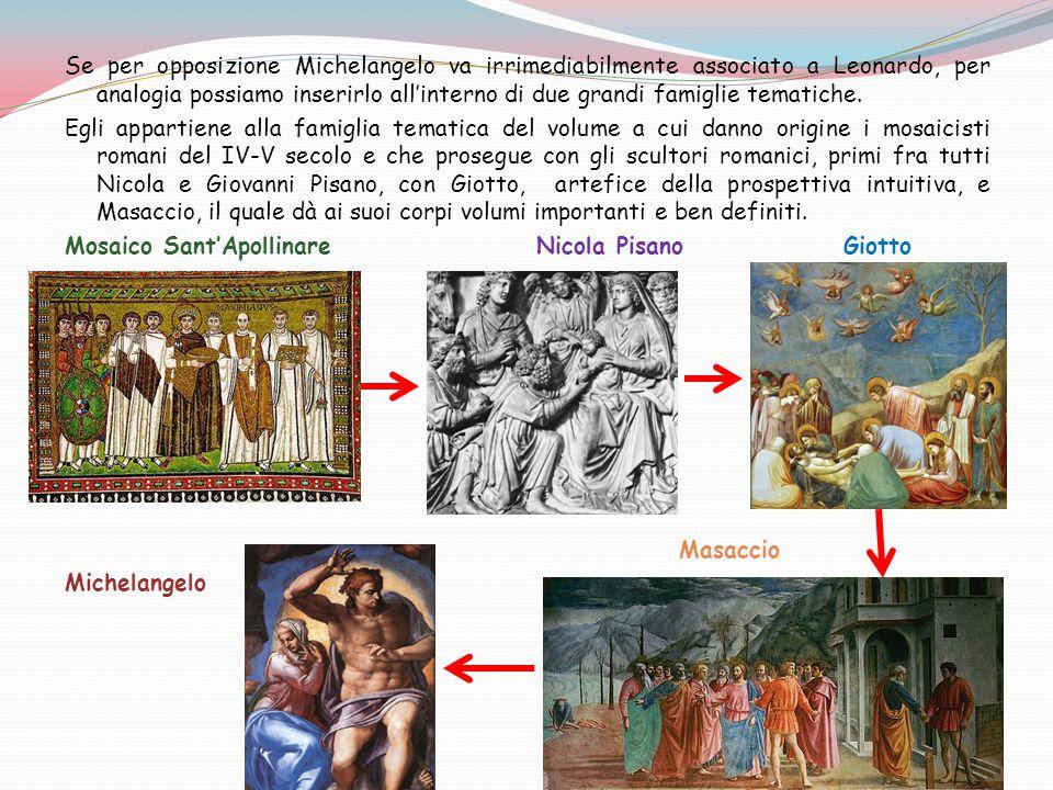 Se per opposizione Michelangelo va irrimediabilmente associato a Leonardo, per analogia possiamo inserirlo all'interno di due grandi famiglie tematich