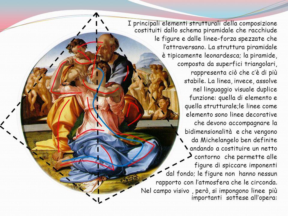 I principali elementi strutturali della composizione costituiti dallo schema piramidale che racchiude le figure e dalle linee-forza spezzate che l'att