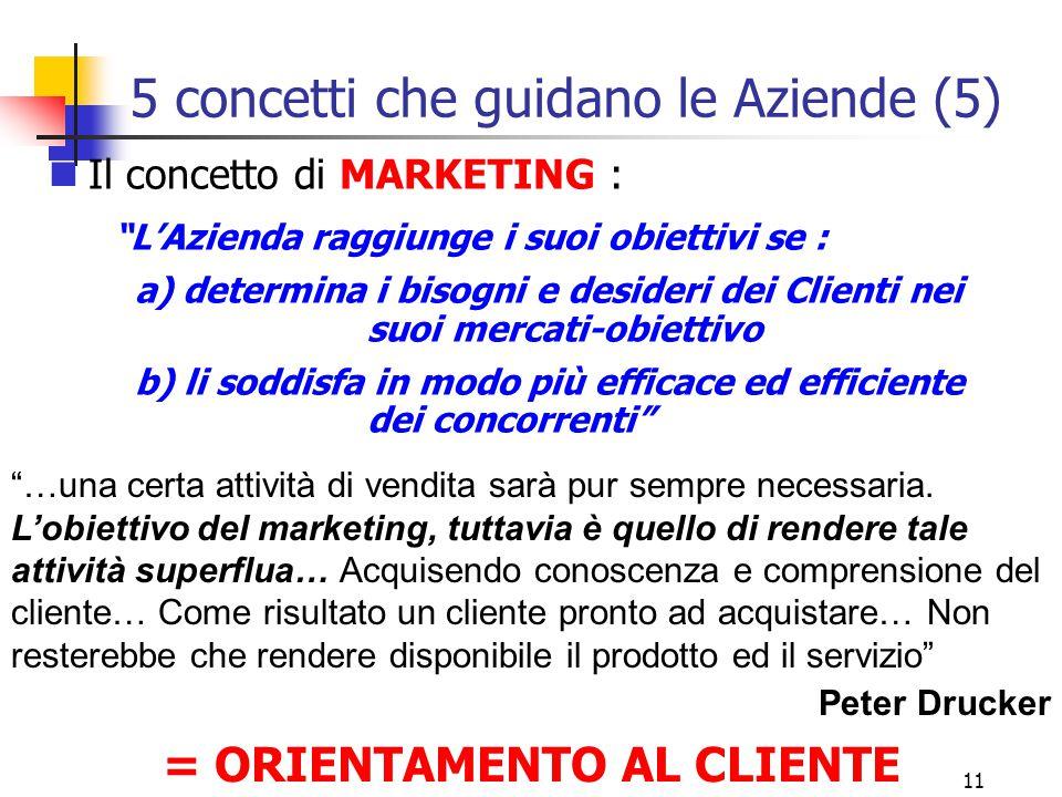 """10 5 concetti che guidano le Aziende (4) Il concetto di VENDITA : """"I consumatori, lasciati liberi di decidere, NON acquisteranno abbastanza i nostri p"""