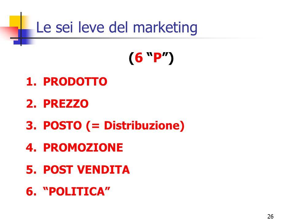 25 La selezione dei segmenti di mercato La strategia di copertura del mercato equivale alla scelta tra tutte le possibili combinazioni prodotto/mercat
