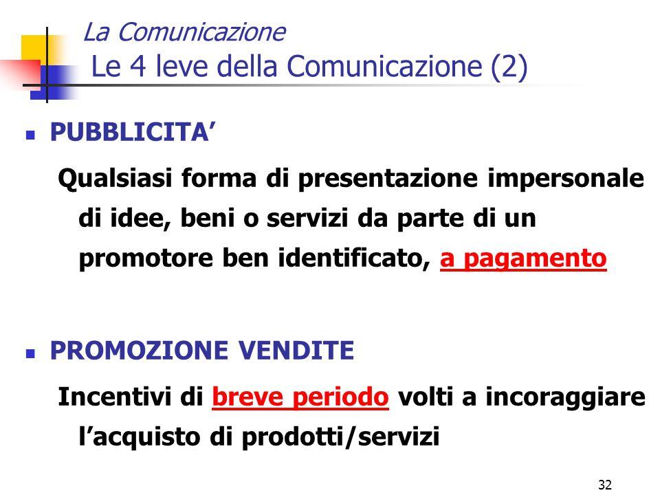 31 La Comunicazione Le 4 leve della Comunicazione (1) PUBBLICITA' VENDITADIRETTAPROPAGANDA PROMOZIONEVENDITE LE QUATTRO LEVE