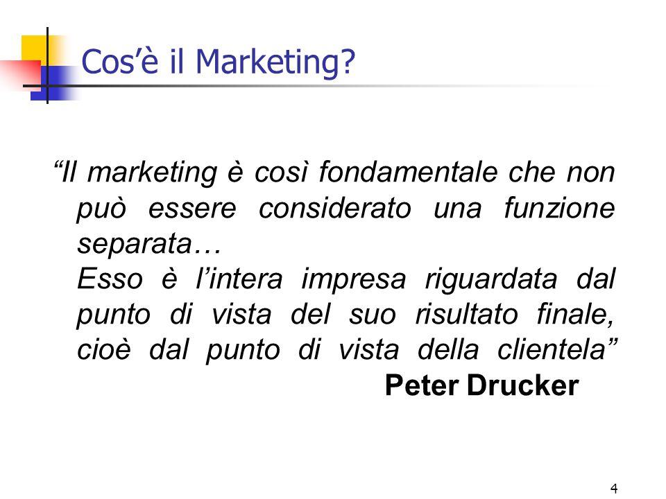 4 Cos'è il Marketing.