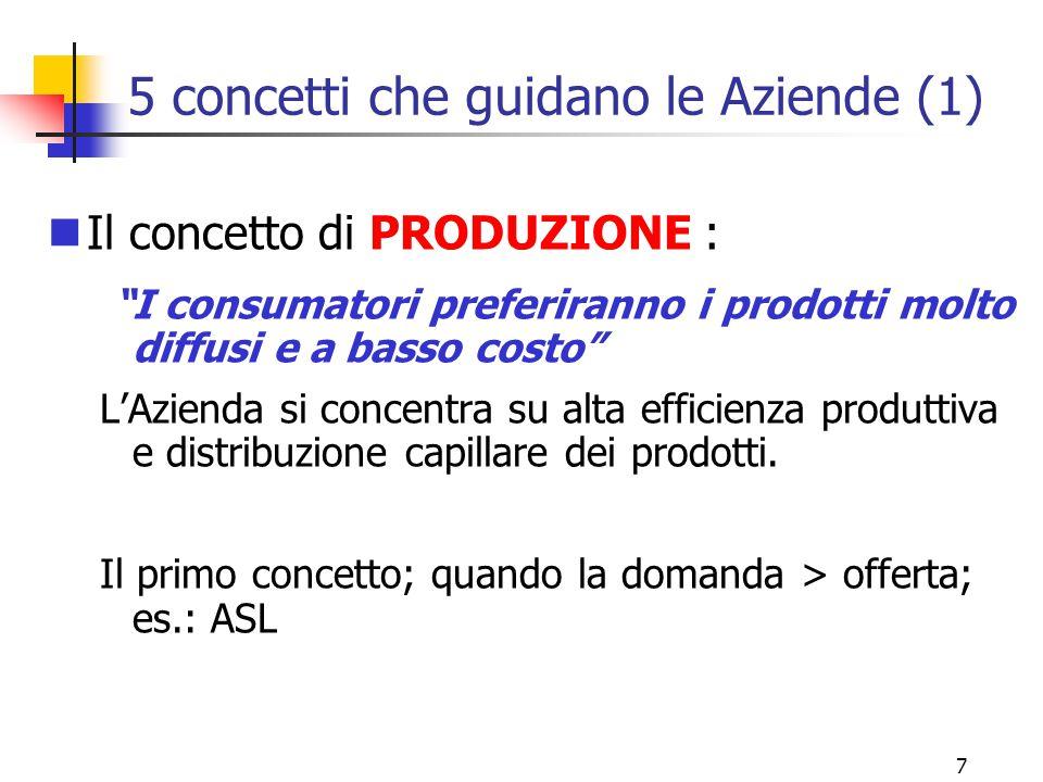 7 5 concetti che guidano le Aziende (1) Il concetto di PRODUZIONE : I consumatori preferiranno i prodotti molto diffusi e a basso costo L'Azienda si concentra su alta efficienza produttiva e distribuzione capillare dei prodotti.