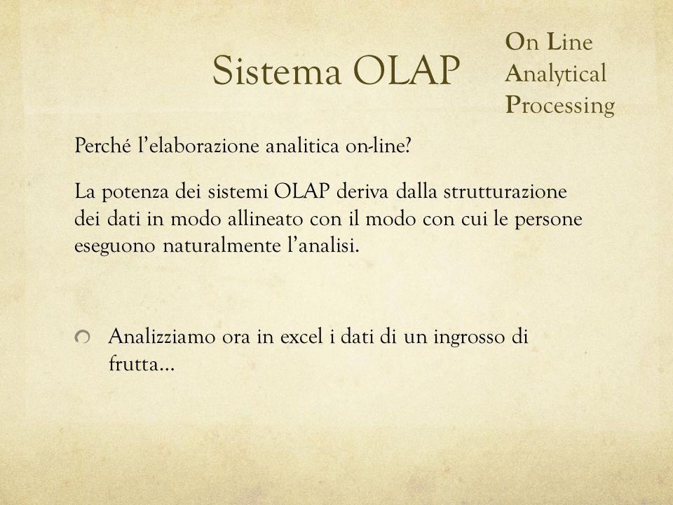 Sistema OLAP Perché l'elaborazione analitica on-line? La potenza dei sistemi OLAP deriva dalla strutturazione dei dati in modo allineato con il modo c