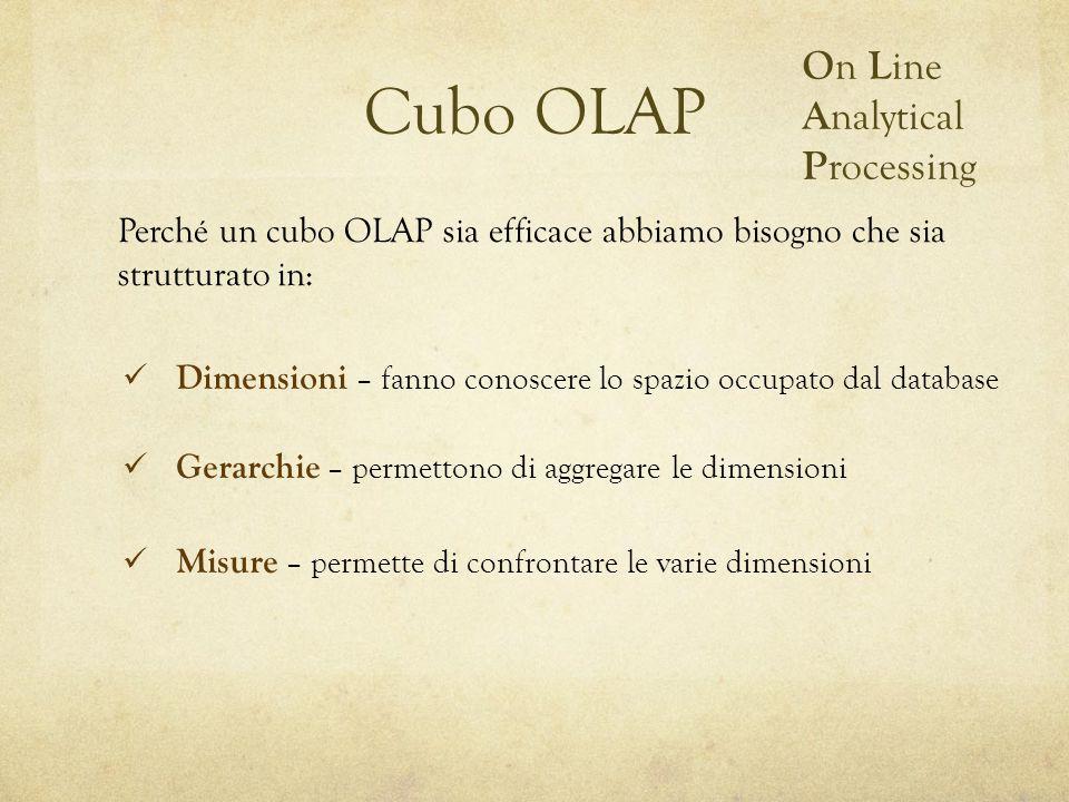 Cubo OLAP Perché un cubo OLAP sia efficace abbiamo bisogno che sia strutturato in: O n L ine A nalytical P rocessing Dimensioni – fanno conoscere lo spazio occupato dal database Gerarchie – permettono di aggregare le dimensioni Misure – permette di confrontare le varie dimensioni