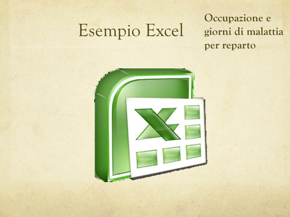 Esempio Excel Occupazione e giorni di malattia per reparto