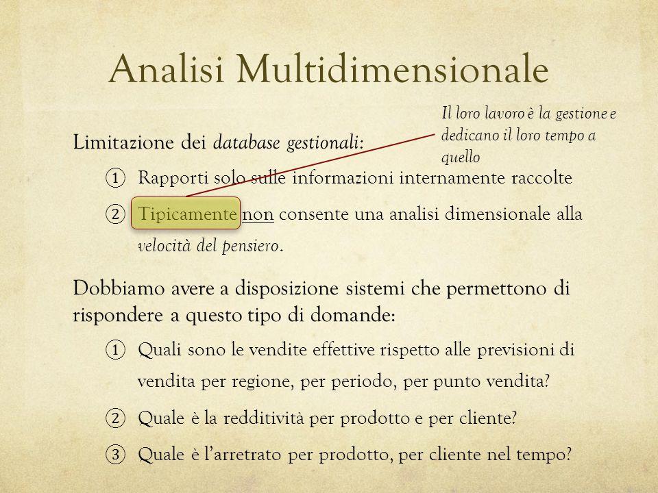 Analisi Multidimensionale Limitazione dei database gestionali: ① Rapporti solo sulle informazioni internamente raccolte ② Tipicamente non consente una analisi dimensionale alla velocità del pensiero.