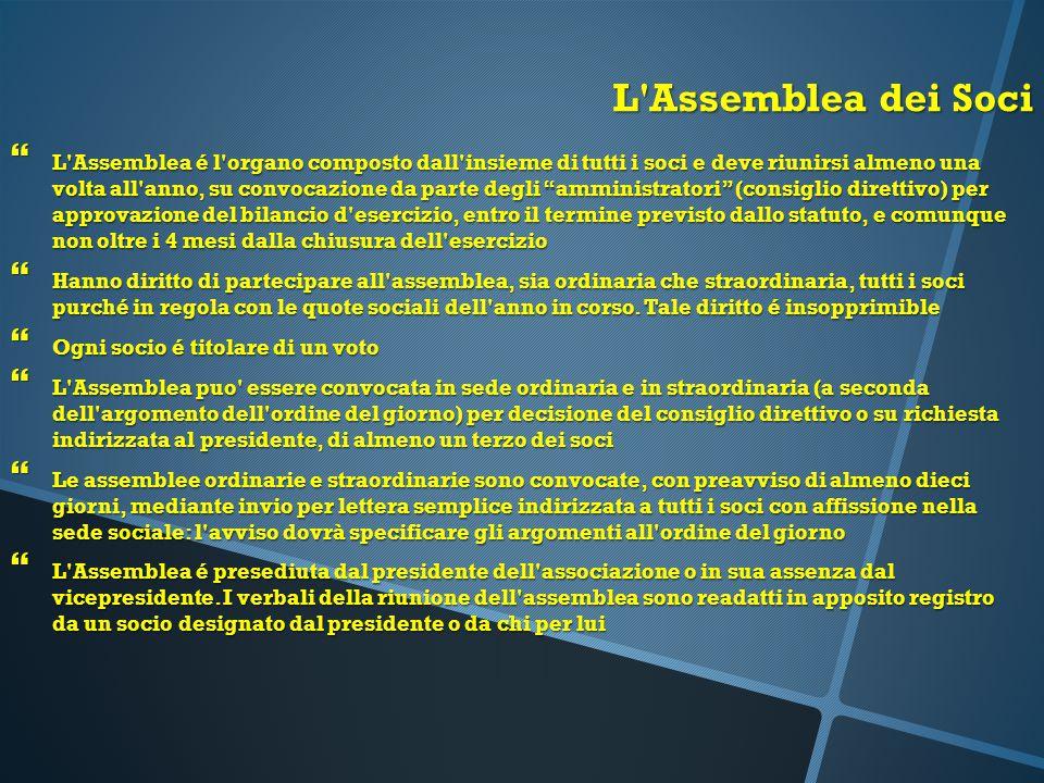 L'Assemblea dei Soci  L'Assemblea é l'organo composto dall'insieme di tutti i soci e deve riunirsi almeno una volta all'anno, su convocazione da part