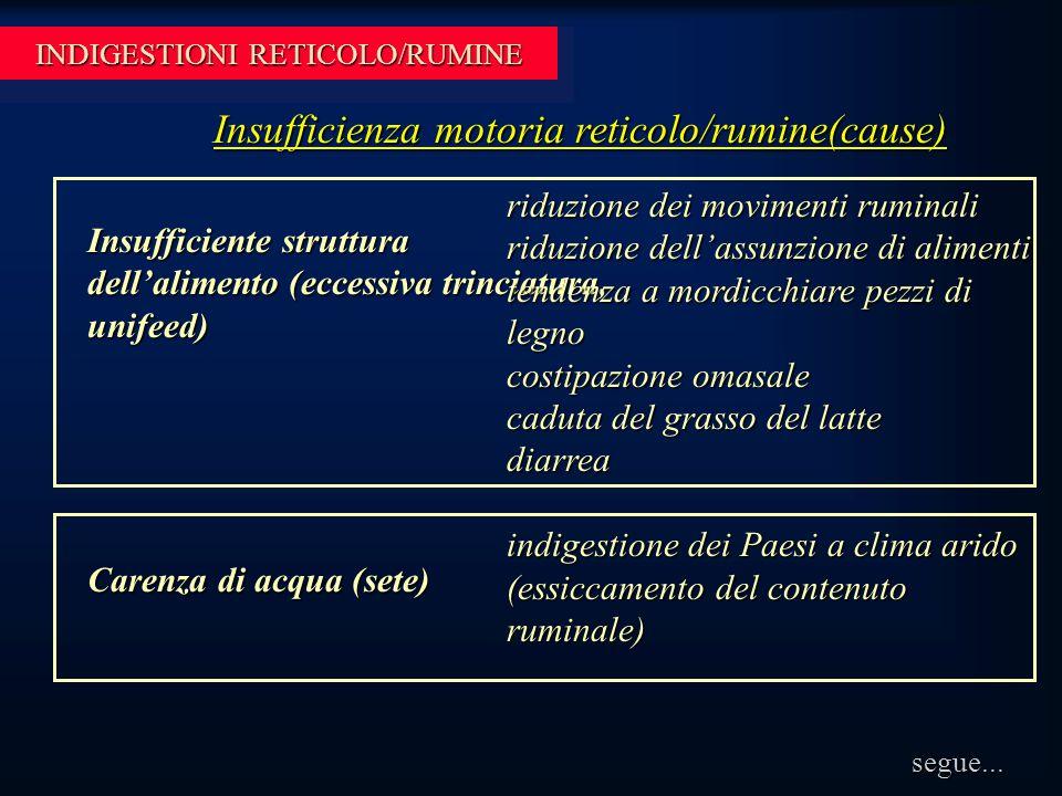INDIGESTIONI RETICOLO/RUMINE Insufficienza motoria reticolo/rumine(cause) Insufficiente struttura dell'alimento (eccessiva trinciatura, unifeed) Carenza di acqua (sete) segue...