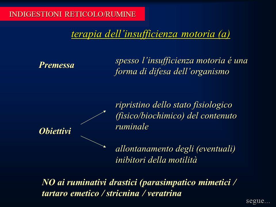 INDIGESTIONI RETICOLO/RUMINE terapia dell'insufficienza motoria (a) PremessaObiettivi segue...