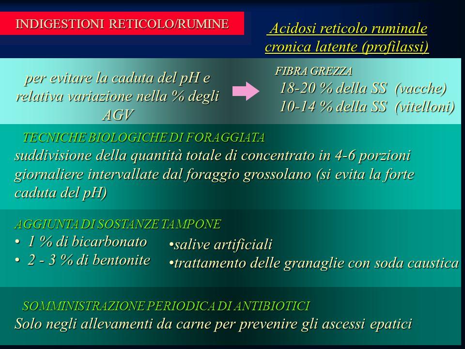 INDIGESTIONI RETICOLO/RUMINE Acidosi reticolo ruminale cronica latente (profilassi) Acidosi reticolo ruminale cronica latente (profilassi) TECNICHE BIOLOGICHE DI FORAGGIATA TECNICHE BIOLOGICHE DI FORAGGIATA suddivisione della quantità totale di concentrato in 4-6 porzioni giornaliere intervallate dal foraggio grossolano (si evita la forte caduta del pH) per evitare la caduta del pH e relativa variazione nella % degli AGV FIBRA GREZZA 18-20 % della SS (vacche) 18-20 % della SS (vacche) 10-14 % della SS (vitelloni) 10-14 % della SS (vitelloni) AGGIUNTA DI SOSTANZE TAMPONE 1 % di bicarbonato 1 % di bicarbonato 2 - 3 % di bentonite 2 - 3 % di bentonite salive artificialisalive artificiali trattamento delle granaglie con soda causticatrattamento delle granaglie con soda caustica SOMMINISTRAZIONE PERIODICA DI ANTIBIOTICI SOMMINISTRAZIONE PERIODICA DI ANTIBIOTICI Solo negli allevamenti da carne per prevenire gli ascessi epatici