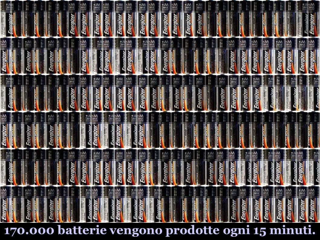 170.000 batterie vengono prodotte ogni 15 minuti.