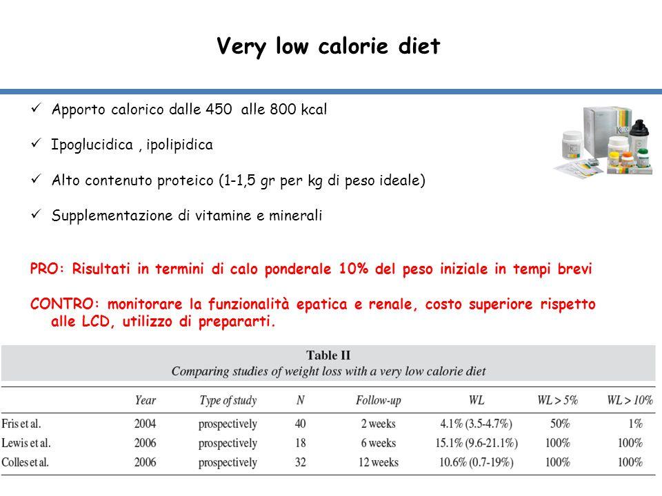 Very low calorie diet Apporto calorico dalle 450 alle 800 kcal Ipoglucidica, ipolipidica Alto contenuto proteico (1-1,5 gr per kg di peso ideale) Supp