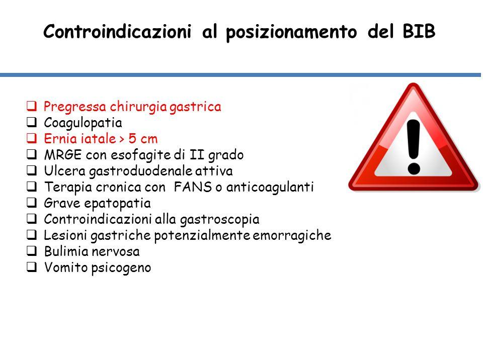  Pregressa chirurgia gastrica  Coagulopatia  Ernia iatale > 5 cm  MRGE con esofagite di II grado  Ulcera gastroduodenale attiva  Terapia cronica
