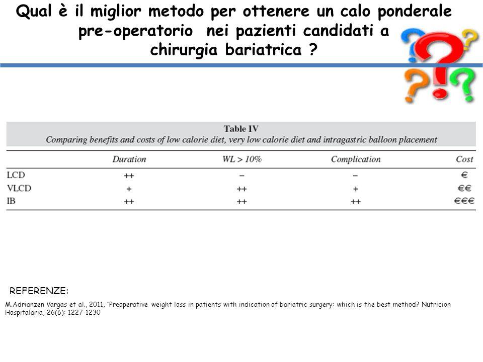 Qual è il miglior metodo per ottenere un calo ponderale pre-operatorio nei pazienti candidati a chirurgia bariatrica ? M.Adrianzen Vargas et al., 2011