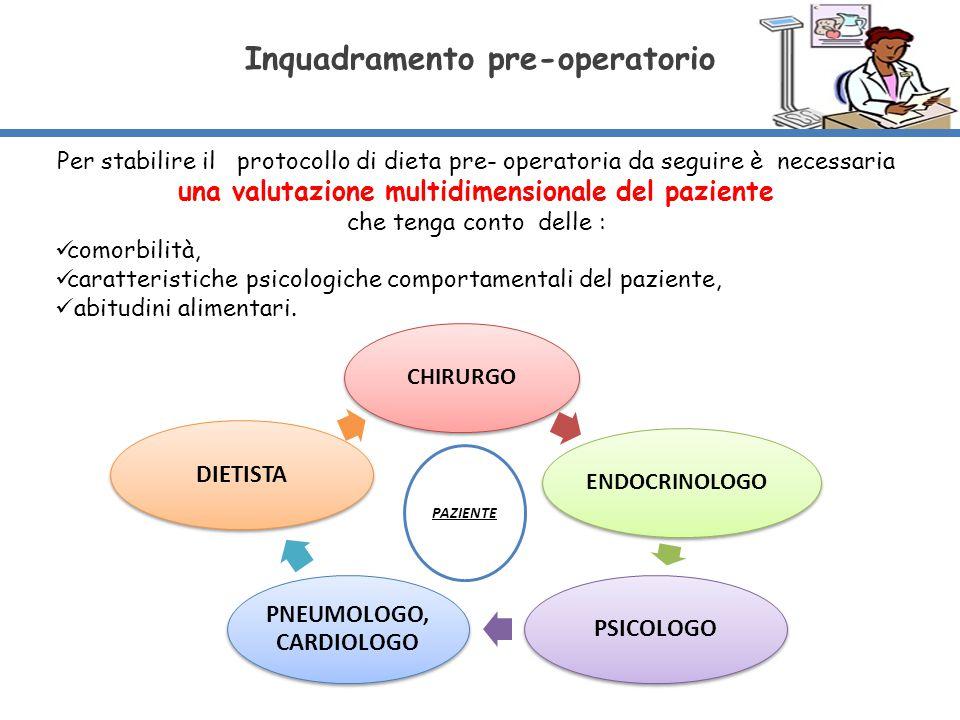 Per stabilire il protocollo di dieta pre- operatoria da seguire è necessaria una valutazione multidimensionale del paziente che tenga conto delle : co
