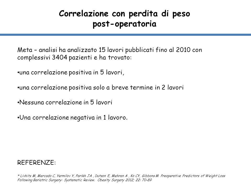 Meta – analisi ha analizzato 15 lavori pubblicati fino al 2010 con complessivi 3404 pazienti e ha trovato: una correlazione positiva in 5 lavori, una