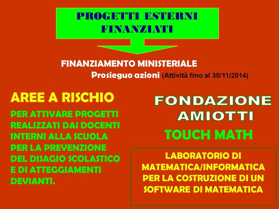 FINANZIAMENTO MINISTERIALE Prosieguo azioni ( Attività fino al 30/11/2014) LABORATORIO DI MATEMATICA/INFORMATICA PER LA COSTRUZIONE DI UN SOFTWARE DI