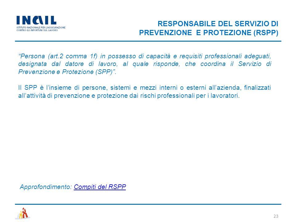 """RESPONSABILE DEL SERVIZIO DI PREVENZIONE E PROTEZIONE (RSPP) """"Persona (art.2 comma 1f) in possesso di capacità e requisiti professionali adeguati, des"""