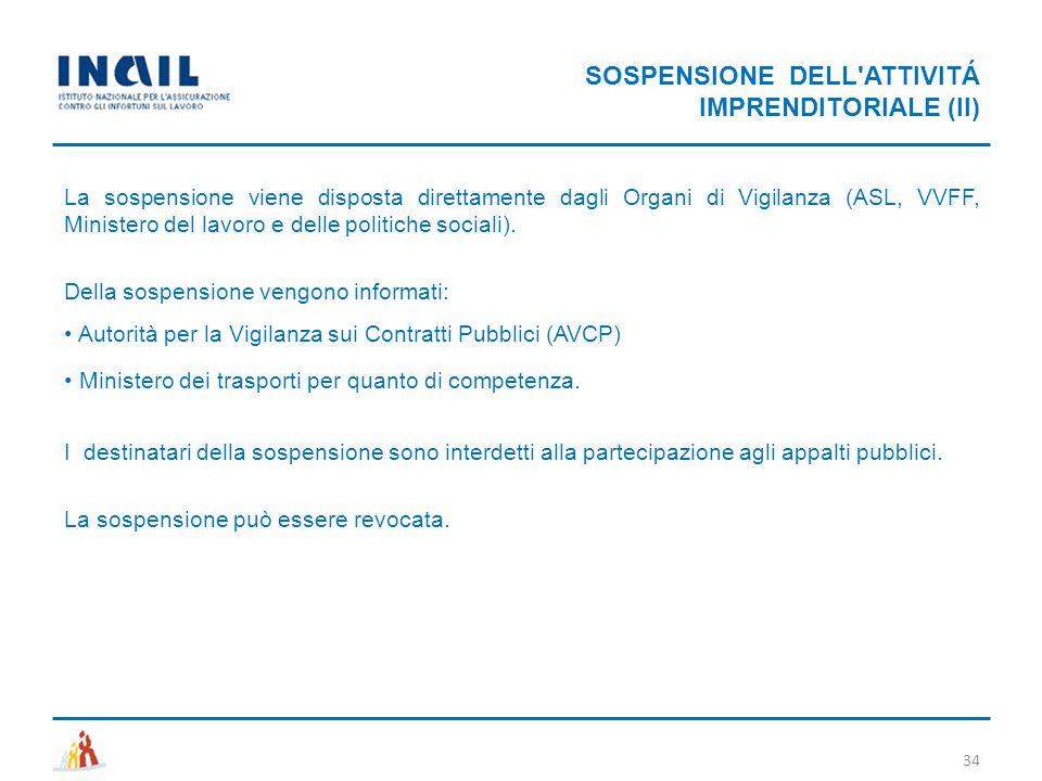 SOSPENSIONE DELL'ATTIVITÁ IMPRENDITORIALE (II) 34 La sospensione viene disposta direttamente dagli Organi di Vigilanza (ASL, VVFF, Ministero del lavor