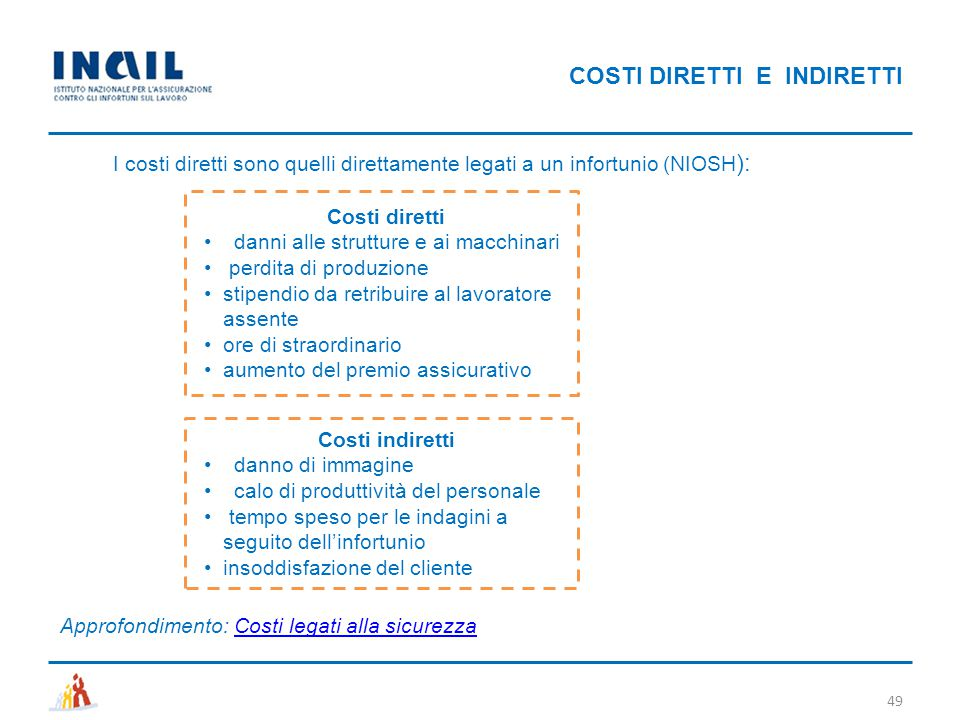 COSTI DIRETTI E INDIRETTI I costi diretti sono quelli direttamente legati a un infortunio (NIOSH ): Approfondimento: Costi legati alla sicurezzaCosti