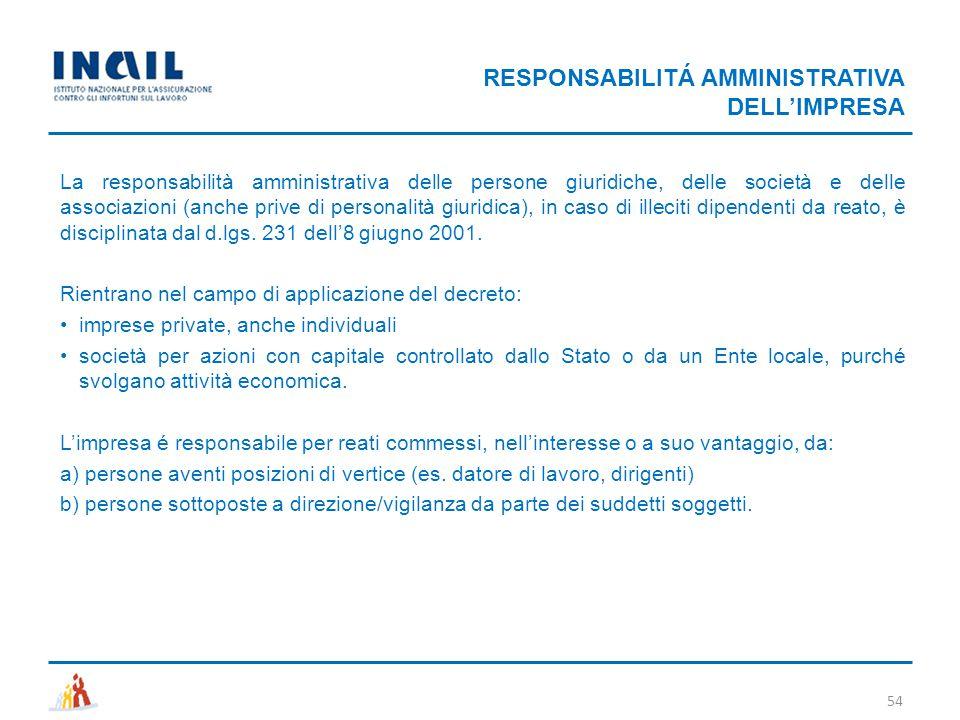 RESPONSABILITÁ AMMINISTRATIVA DELL'IMPRESA 54 La responsabilità amministrativa delle persone giuridiche, delle società e delle associazioni (anche pri