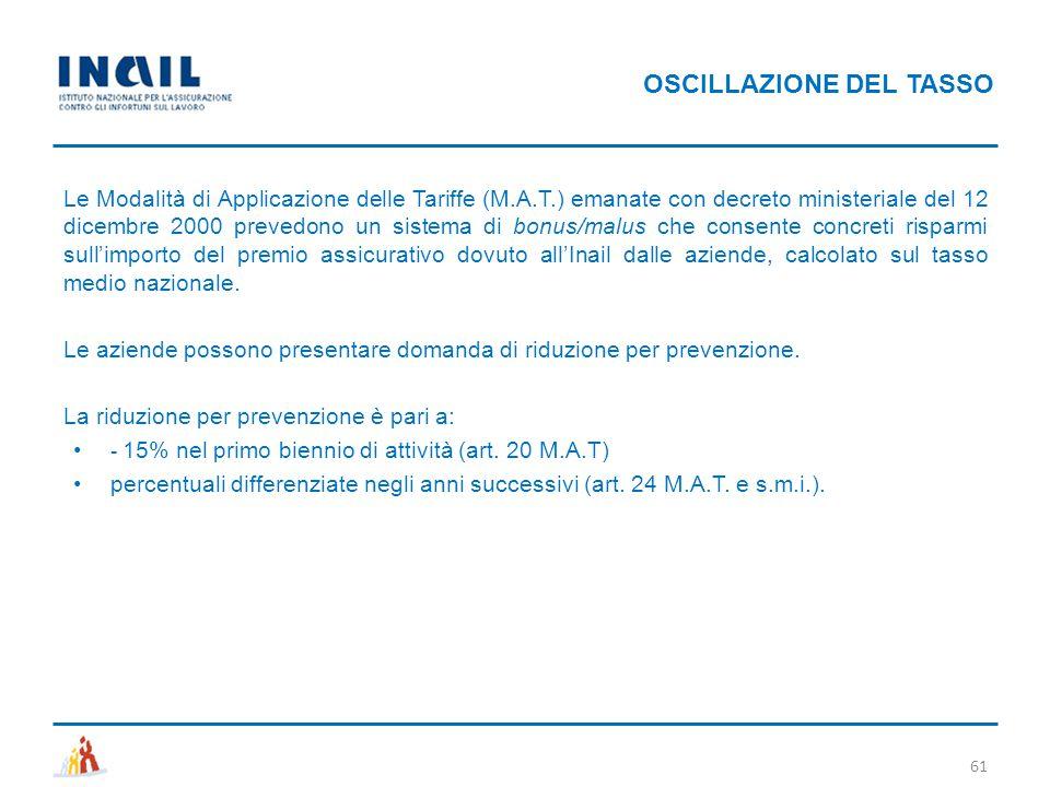 OSCILLAZIONE DEL TASSO 61 Le Modalità di Applicazione delle Tariffe (M.A.T.) emanate con decreto ministeriale del 12 dicembre 2000 prevedono un sistem
