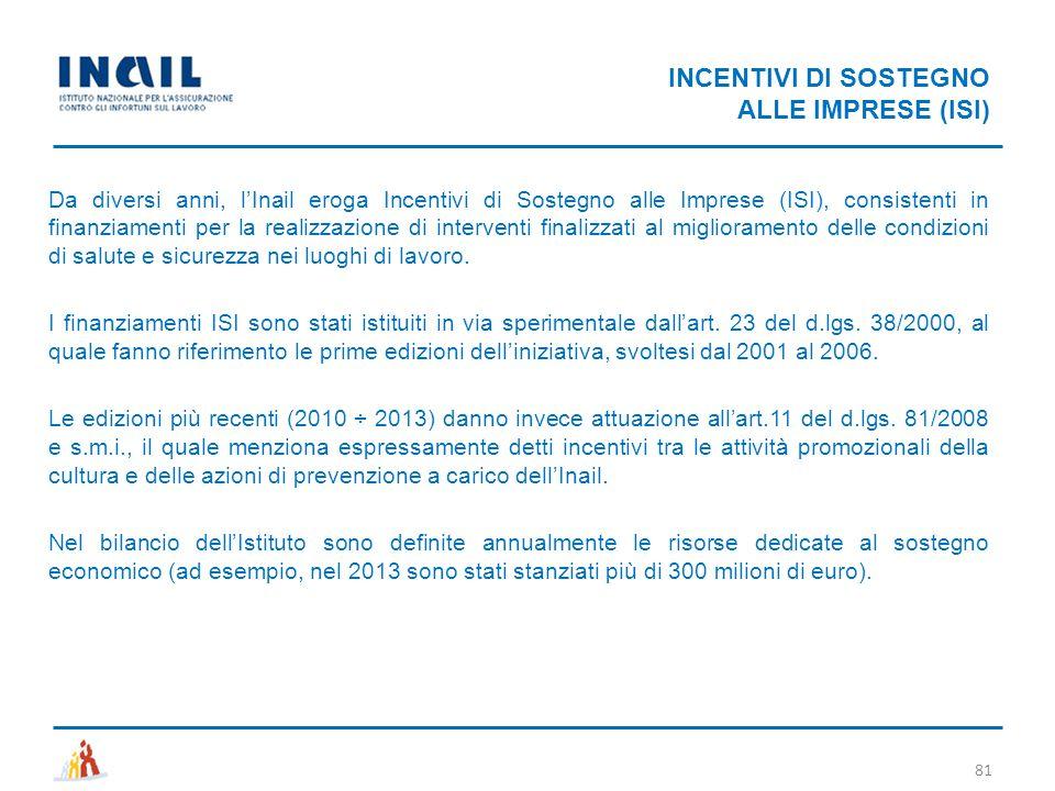 81 Da diversi anni, l'Inail eroga Incentivi di Sostegno alle Imprese (ISI), consistenti in finanziamenti per la realizzazione di interventi finalizzat